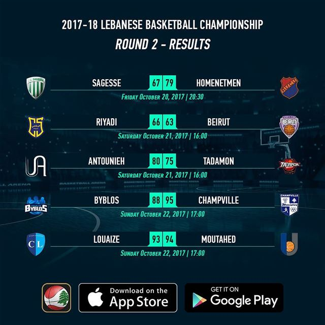 2017-18 Lebanese Basketball Championship - Round 2 - Results - Download...