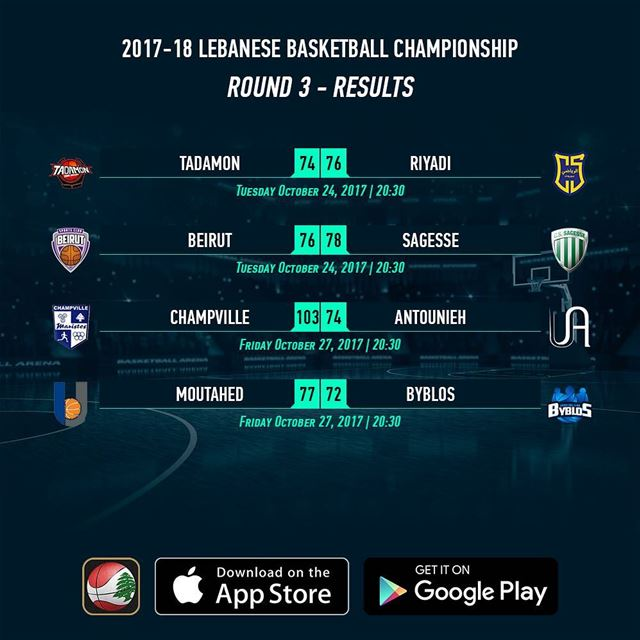 2017-18 Lebanese Basketball Championship - Round 3 - Results - Download...