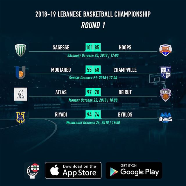 2018-19 Lebanese Basketball Championship - Round 1 - Results - Download...