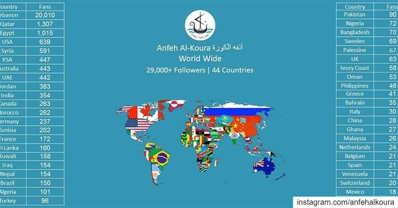 Anfeh Al-Koura Facebook Page29,000+ Followers44 Countries... (Lebanon)
