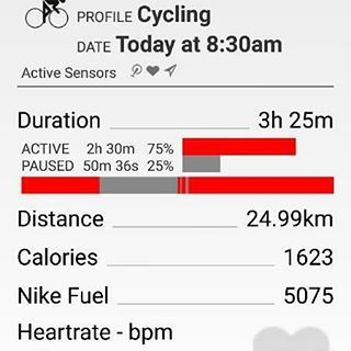 Sunday cycling cycling biking bike mtb sunday ride uphill calories... (Lebanon)