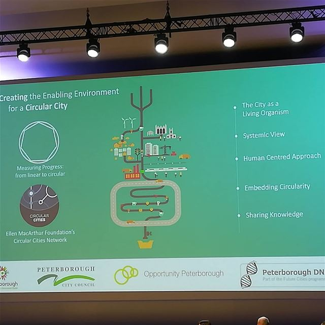 Cities implementing circulareconomy with peterborough amsterdam, ... (Finlandia-talo)