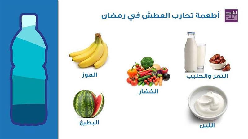 أطعمة تحارب العطش في رمضان•••••••••••••••••••••••••••••••••••••••••••••••