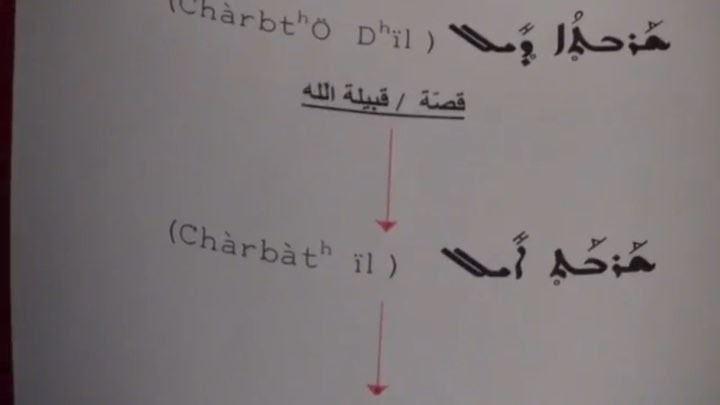 ما معنى كلمت شربل ؟.... charbel lebanon saint faraya love family...