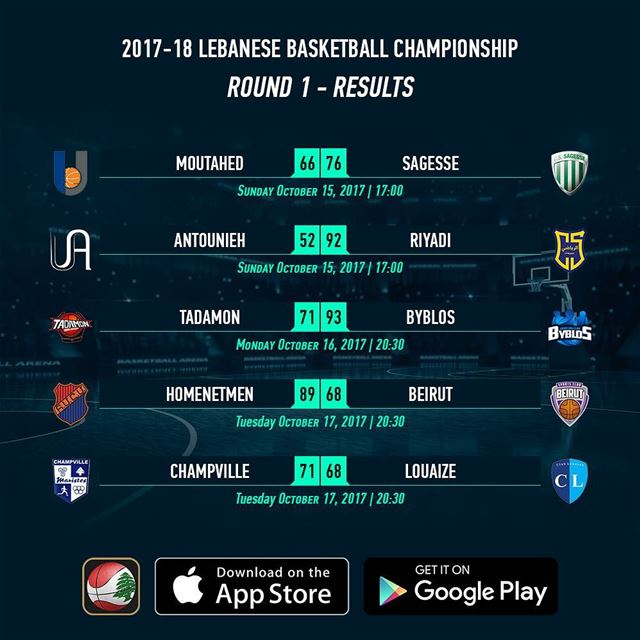 2017-18 Lebanese Basketball Championship - Round 1 - Results - Download...