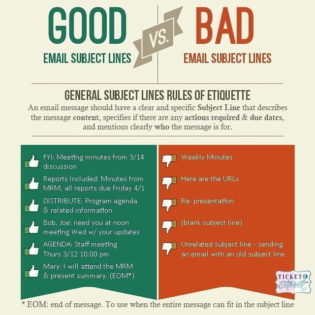 General subjectlines rules of etiquette:An email message should have a... (Beirut, Lebanon)