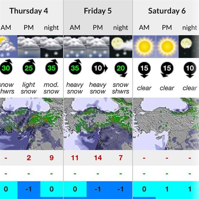 Get Ready ❄️🏂⛷...... soon snow snowiscoming sports snowboard ... (Mzaar Kfardebian)