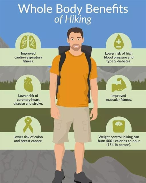Whole body benefits of hiking... JabalMoussa (Credit: Fix.com) unesco ... (Jabal Moussa Biosphere Reserve)