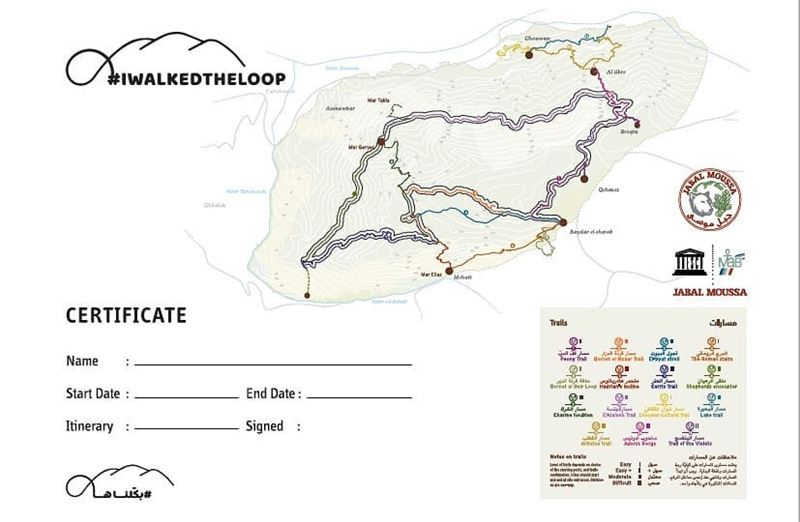 Certificate of appreciation: I Walked The Loop - بكلناها. بكلناها... (Jabal Moussa Biosphere Reserve)