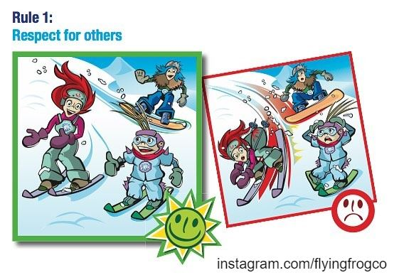 FIS Rules for the Conduct of Skiers and Snowboarders1. Respect for others...