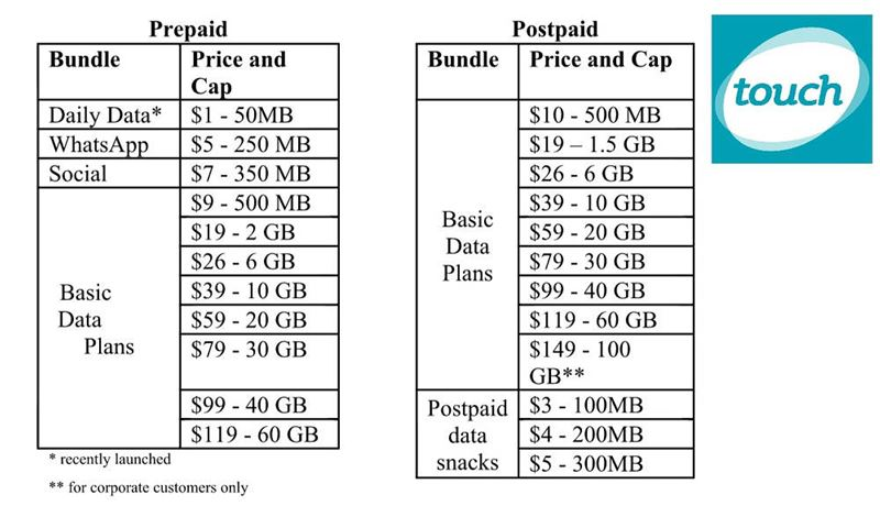 New Touch Mobile Internet Bundle Prices